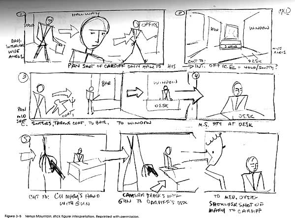 Image of Story Board